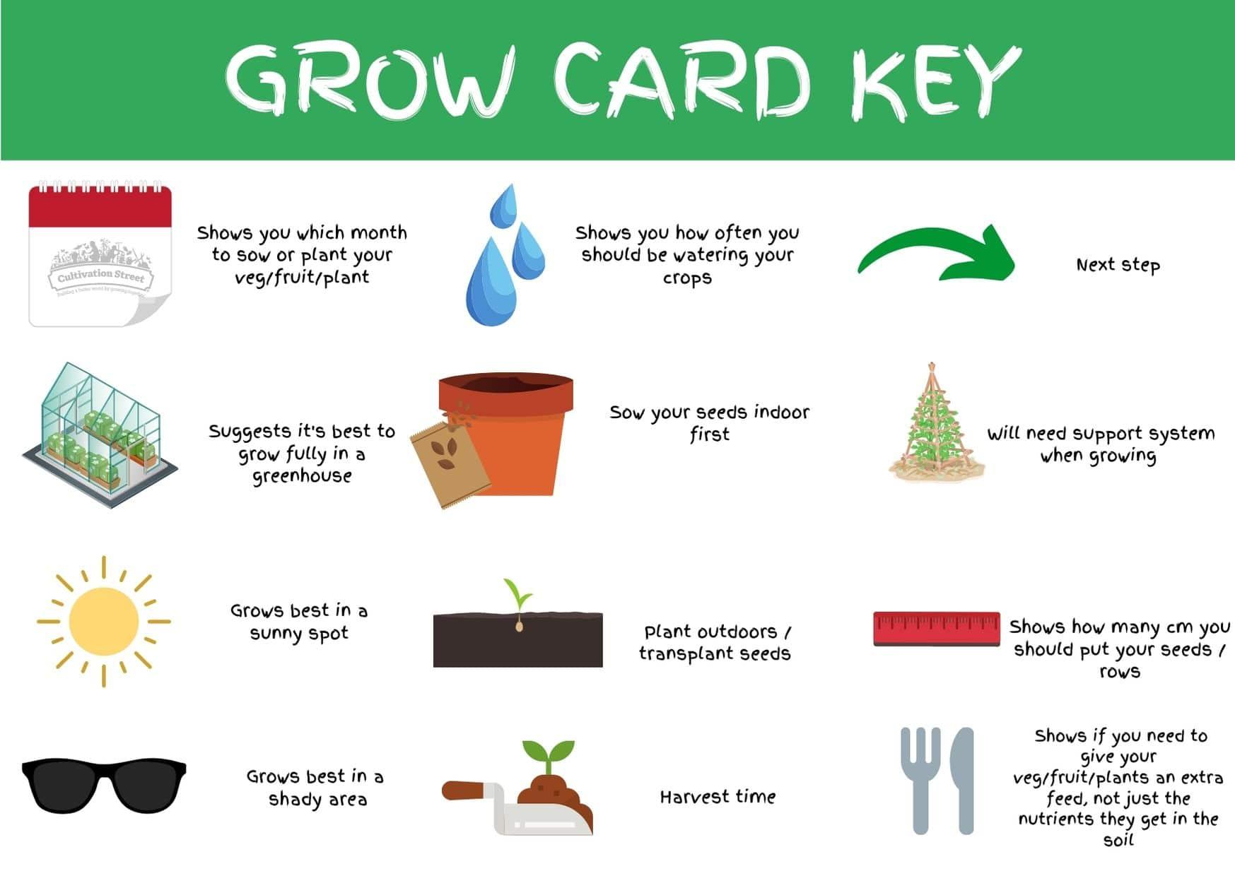 Grow Card Key JPG